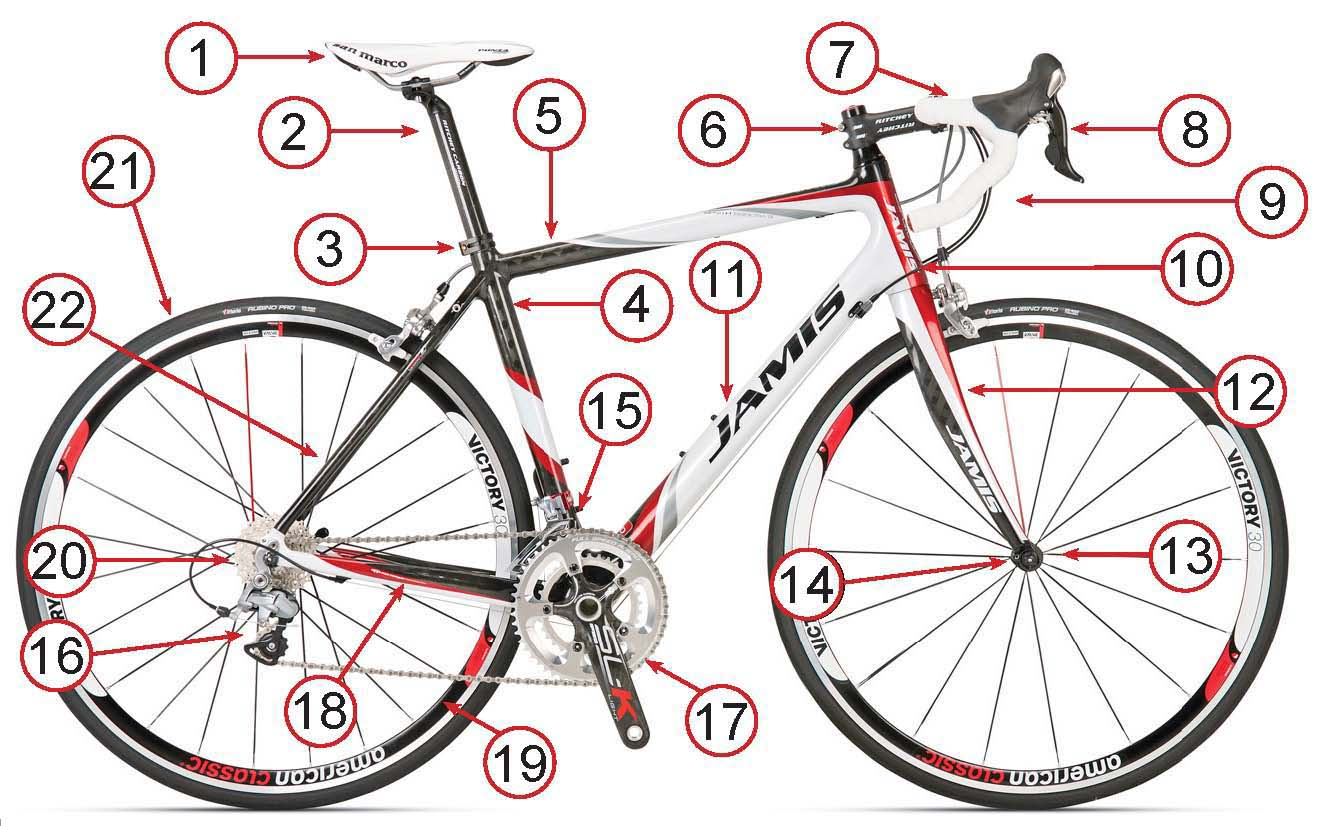 Road Bike Parts Diagram likewise Bicycle Part Mountain Bike besides Road Bike Parts Diagram together with Roadmaster Bicycles Parts Diagram further Bike Parts Diagram Spandexcapades  Cycling Adventures In Lycra Pi. on bicycle bike parts diagram